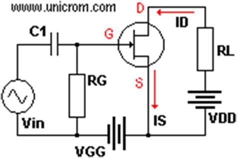 transistor mosfet comun mosfet mos fet principio de operaci 243 n electr 243 nica unicrom