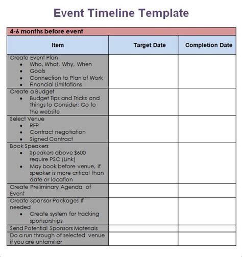 Sle Timeline Template pdf doc 585774 sle event timeline book