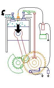 animated 4 stroke engine cycle animated engines four stroke
