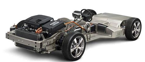 Electric Motor Design For Car Elektrikli Araba Nedir â Otomobil ä Nceleme Ve Fiyat