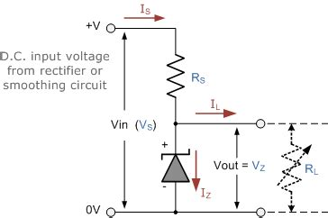 voltage regulator using zener diode and bjt zener diode as voltage regulator tutorial