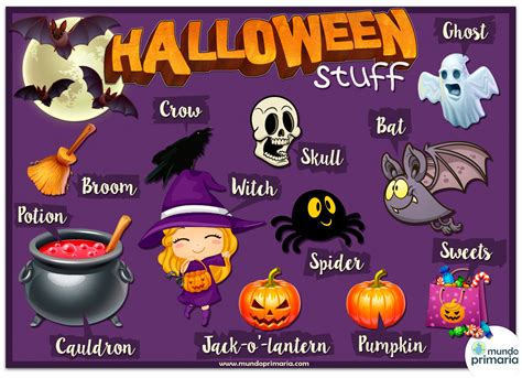 Imagenes Halloween Ingles | infograf 237 a educativa de halloween en ingl 233 s