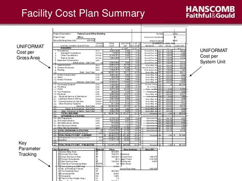 cost plan qs approach to project cost