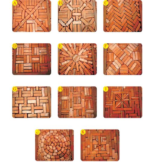 paver pattern types what is the size of a paving brick google search ideas