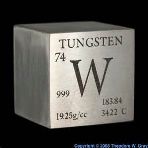 Protons In Tungsten Periodicnetworkprojectalarcon Licensed For Non Commercial