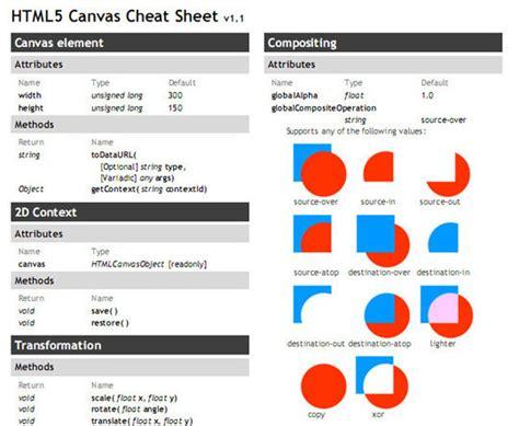 html5 web tutorial 17 html5 cheat sheets and tutorials smashingapps com