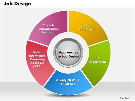 design is a job job design powerpoint presentation slide template