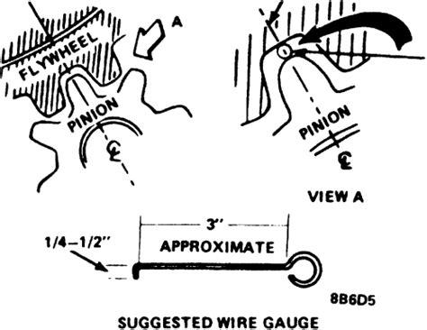 repair guides engine electrical starter autozonecom