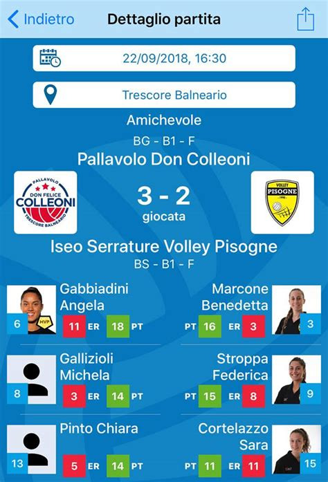 Banca Valsabbina Ospitaletto by Volley Pisogne Home