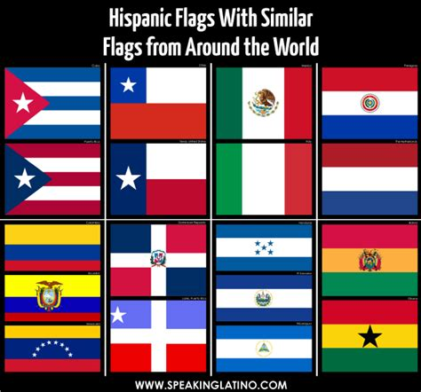 Flags Of The World That Are Similar | hispanic flags with similar flags from around the world