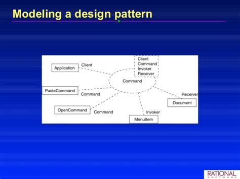 pattern observer exles architecture