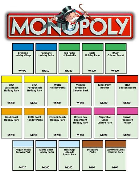 Monopoly Property Cards Template by World S Caravanning And Cing Monopoly Board