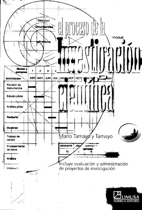 El Proceso De Investigacion Cientifica Mario Tamayo Y