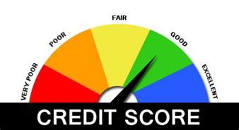 what credit score do banks use for loans credit reports