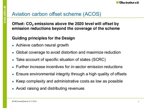 Above And Beyond Djs To Offset Carbon Emissions by Acos An Aviation Carbon Offset Scheme