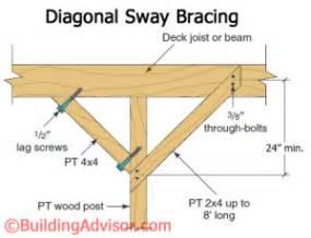 Second Story Deck Plans Pictures Deck Construction Best Practices Buildingadvisor