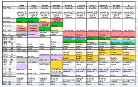 special education schedule template schedules the schedule the autism helper