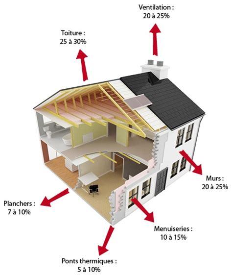bureau d etude thermique isolation et d 233 perdition d une maison bureau d 233 tude