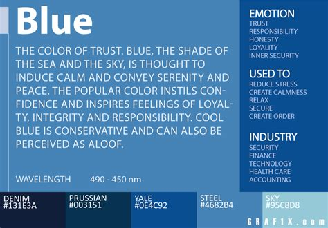 what does the color blue in a color meaning and psychology of blue green yellow