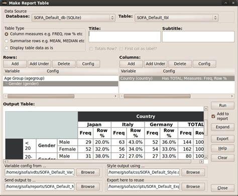 Sofa Statistics Software Review Mjob Blog