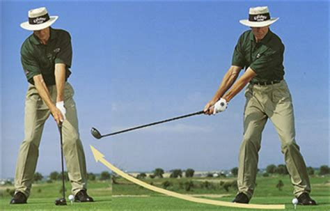 hands in the golf swing takeaway golf tip flat left wrist at takeaway golfdashblog