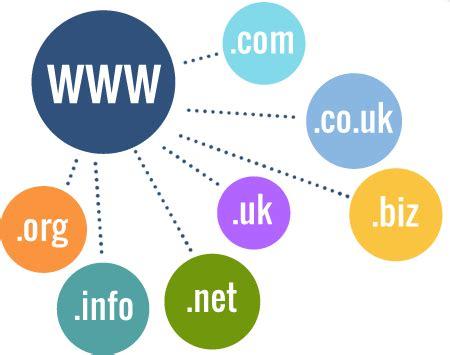 cheap domain   buy cheap domain names  advikaweb