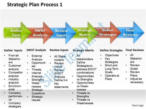 powerpoint strategic plan template strategy presentation