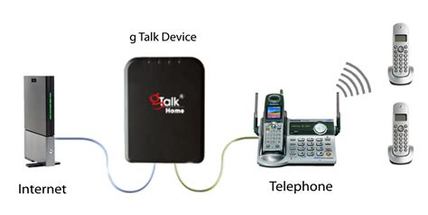 basic talk cheap home phone service autos post