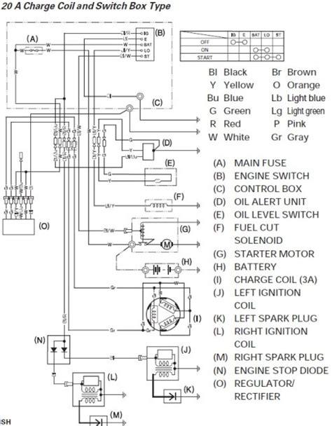 honda gx620 parts diagram honda auto parts catalog and