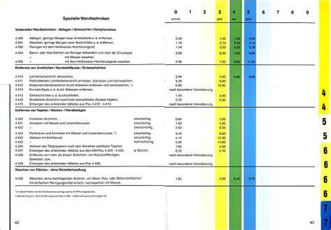 Musterschreiben Angebot Nachfrage Trockenbau Preisliste 2016 Eigentum Der Familie
