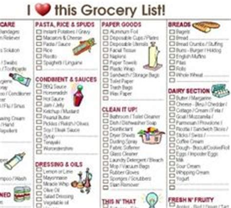 Printable Grocery List By Category