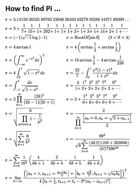 How to find Pi | Matematicas avanzadas, Fisica formulas y