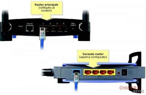 porta wan cos è collegare due router in cascata guida completa