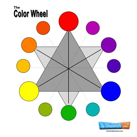 color color diagram color wheel chart for teachers and students