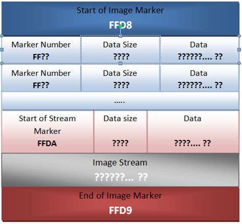 format file jpf seguridad informatica peru steganography what your