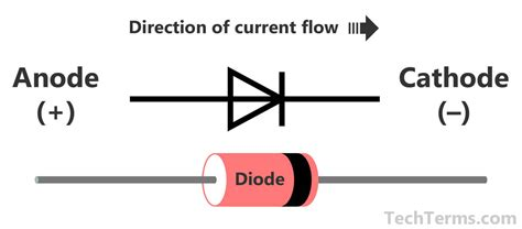 led cathode definition diode definition