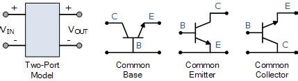 kesimpulan transistor bipolar mengenal konfigurasi penguat transistor gatewan