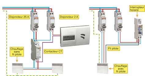 Installer Un Radiateur Electrique 2439 by Chauffage Electrique Installation Fonctionnement Chaudi 232 Re