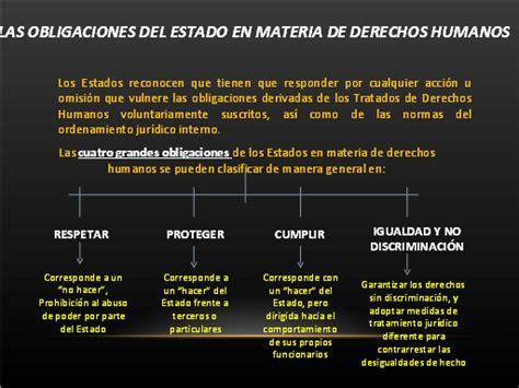 linea de captura para tenencia 2014 tenencia df 2016 linea de captura