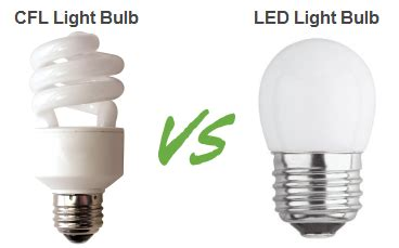 Cfl Vs Led Light Up This Winter With Wbc Western Led Light Bulb Vs Incandescent