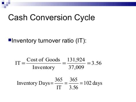 Credit Cycle Formula Conversion Cycle