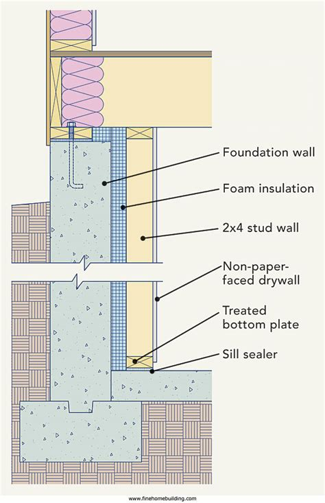 basement wall thickness basement insulation code smalltowndjs