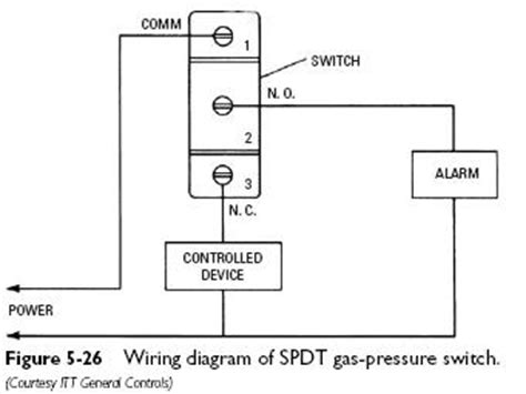 humidistat wiring diagram get free image about wiring diagram