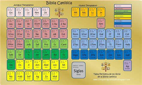 libreria evangelica tabla peri 243 dica de los libros de la biblia cat 243 lica