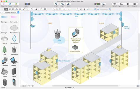 network topology creator create a visio wireless network diagram conceptdraw helpdesk