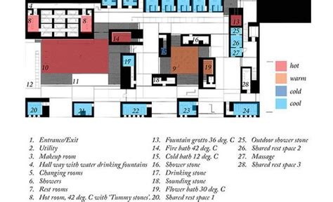 therme vals floor plan zumthor therme vals site plans search