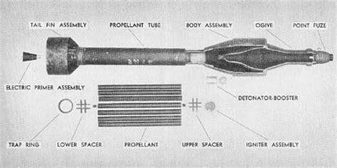Aubeau Lightening Mask 100 Gr antitank 171 catalog of enemy ordnance