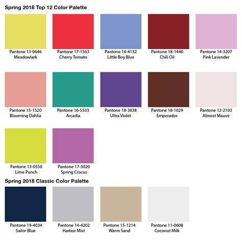 pantone color palette pantone 2018 color palette color