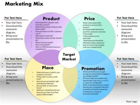 Home Design Sg Review by Marketing Mix Business Powerpoint Presentation