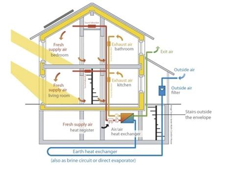 net zero home design plans top 20 house plans energy zero plan w33117zr net zero